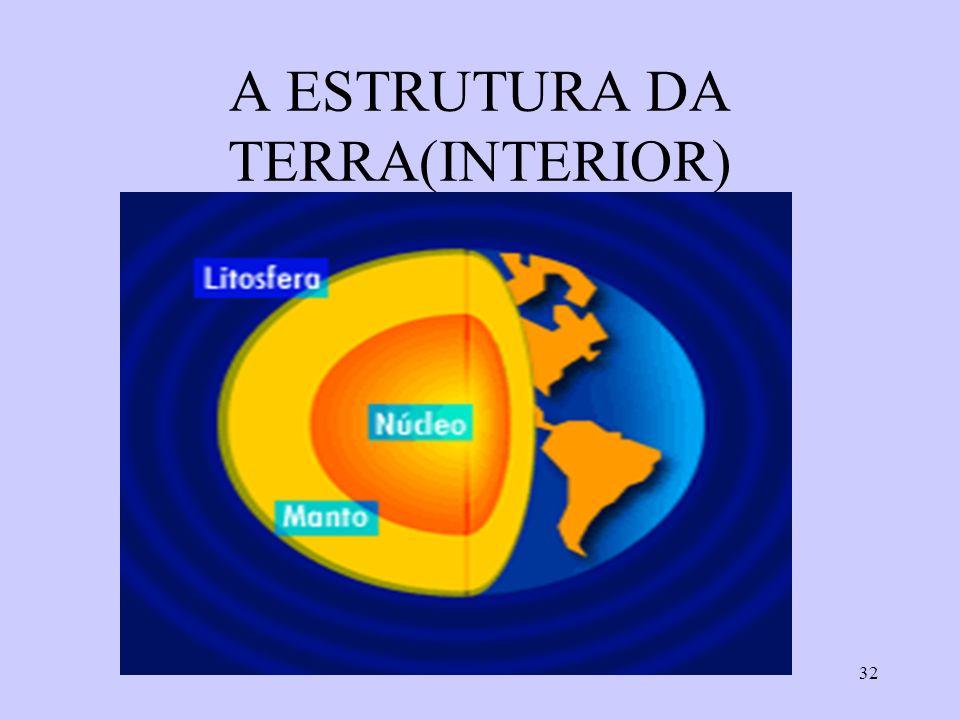 A ESTRUTURA DA TERRA(INTERIOR)