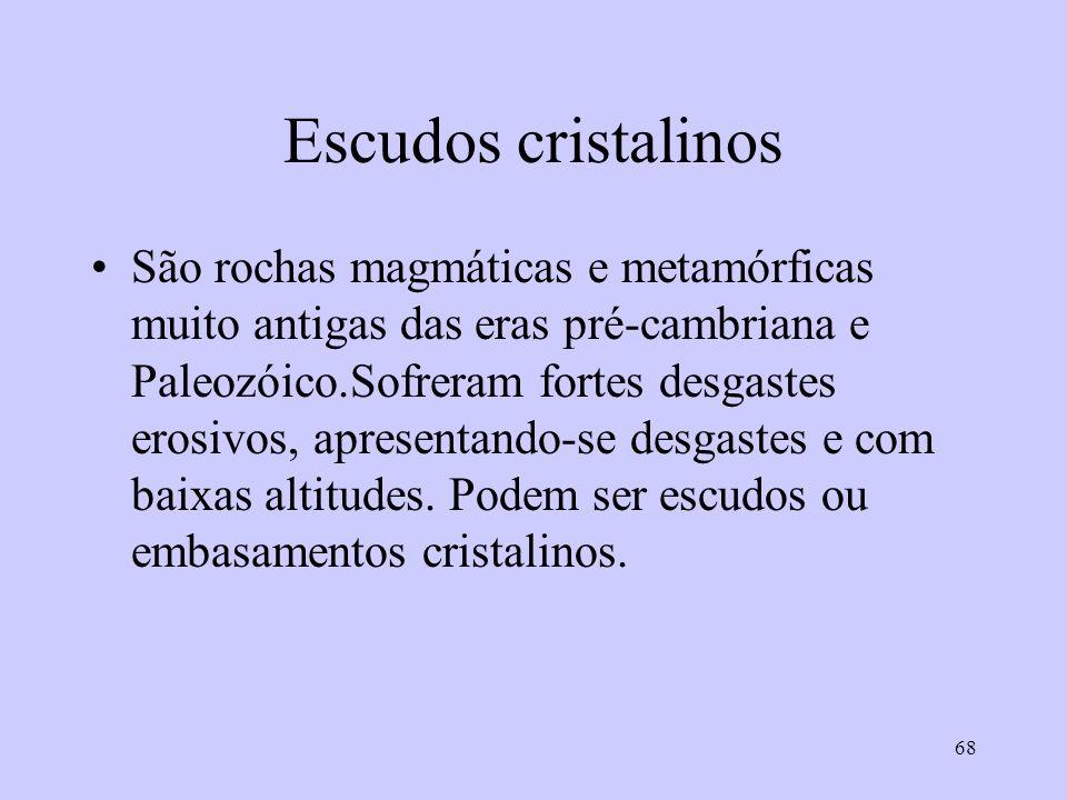 Escudos cristalinos