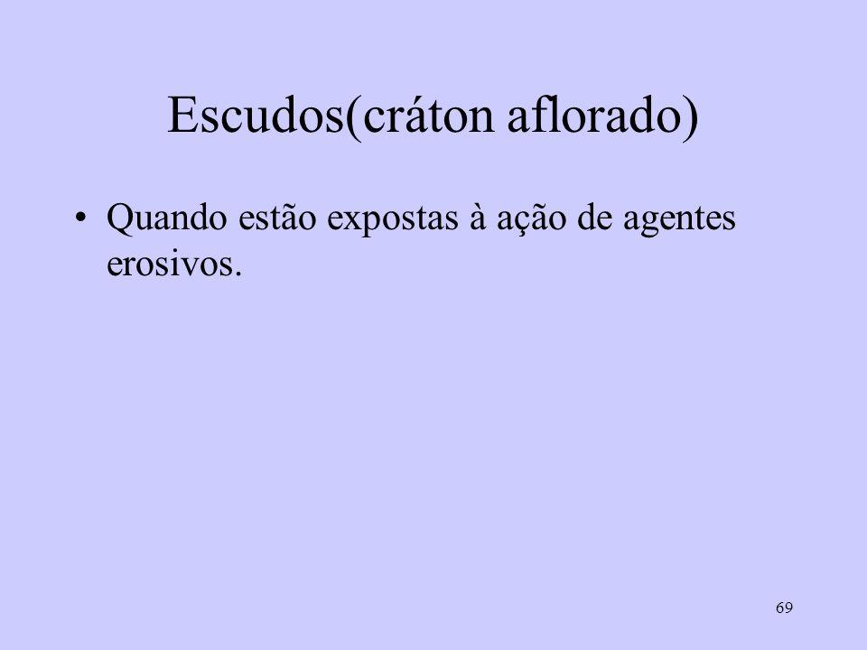 Escudos(cráton aflorado)