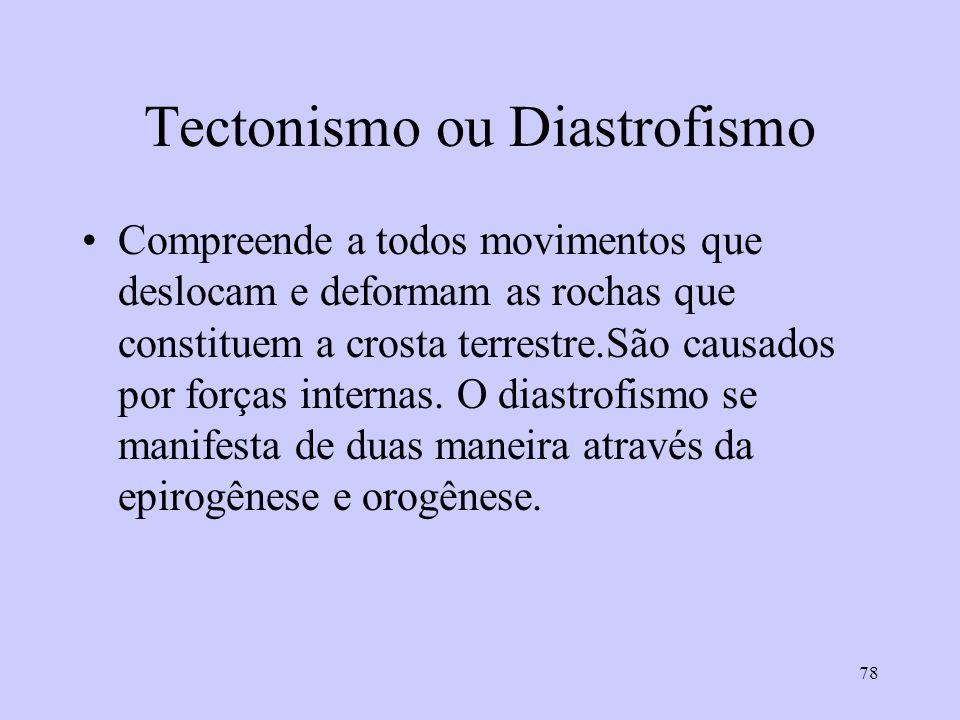 Tectonismo ou Diastrofismo