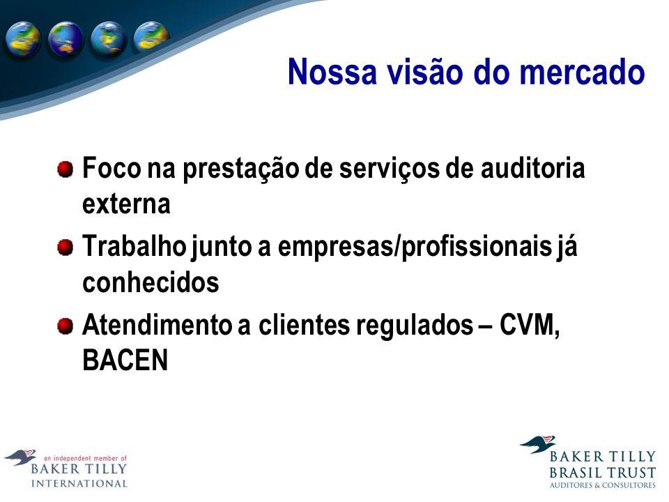 Nossa visão do mercado Foco na prestação de serviços de auditoria externa. Trabalho junto a empresas/profissionais já conhecidos.