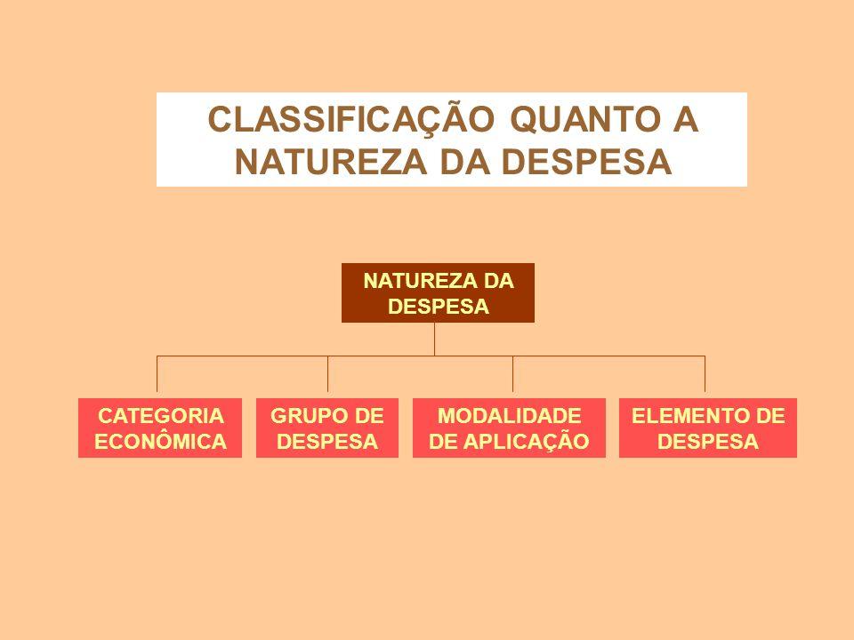 CLASSIFICAÇÃO QUANTO A NATUREZA DA DESPESA