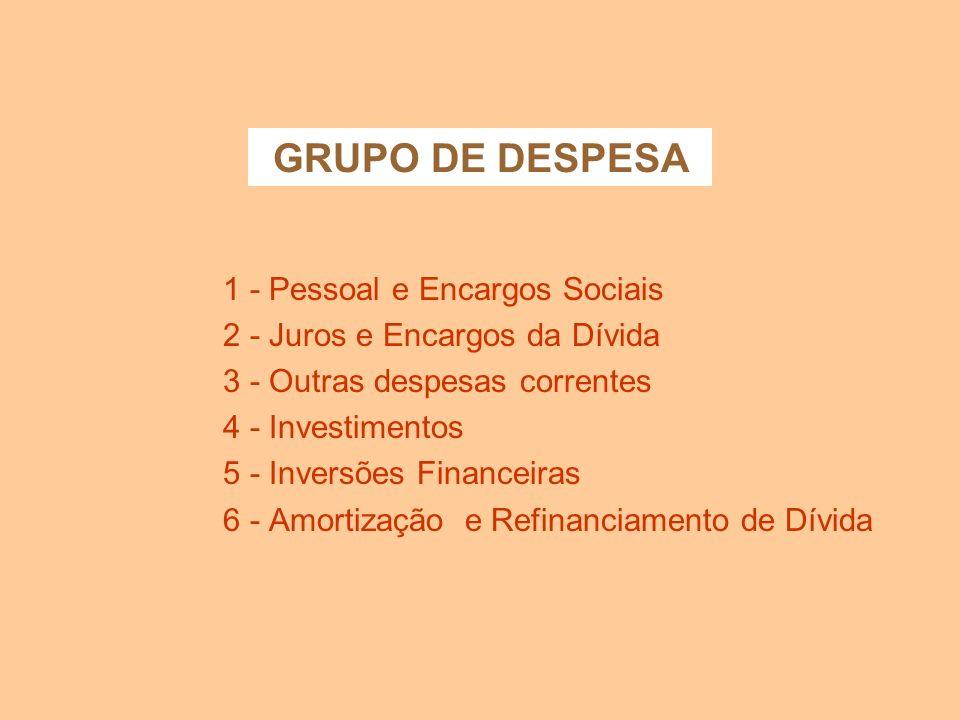 GRUPO DE DESPESA 1 - Pessoal e Encargos Sociais