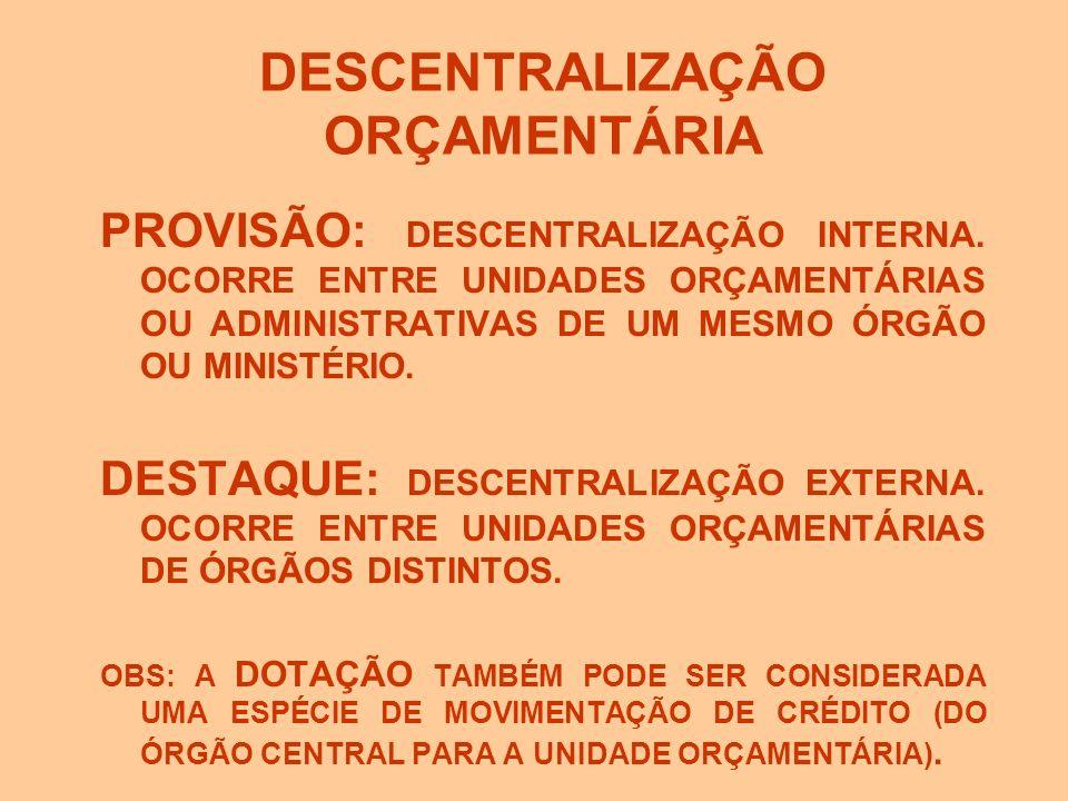 DESCENTRALIZAÇÃO ORÇAMENTÁRIA
