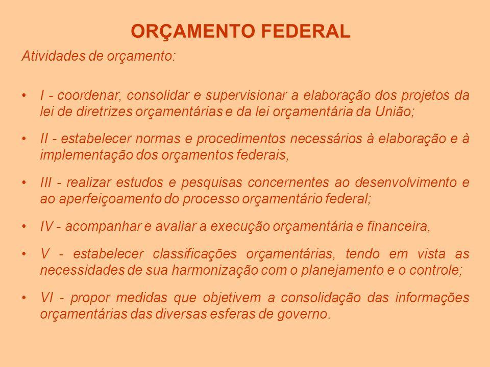 ORÇAMENTO FEDERAL Atividades de orçamento: