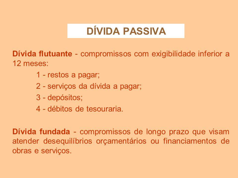 DÍVIDA PASSIVA Dívida flutuante - compromissos com exigibilidade inferior a 12 meses: 1 - restos a pagar;