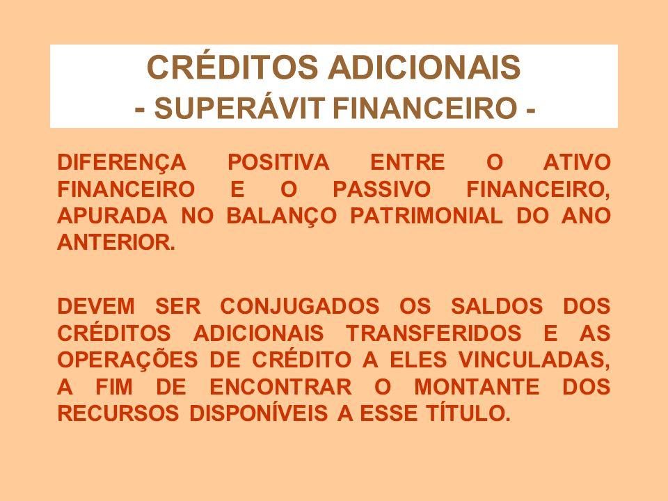CRÉDITOS ADICIONAIS - SUPERÁVIT FINANCEIRO -