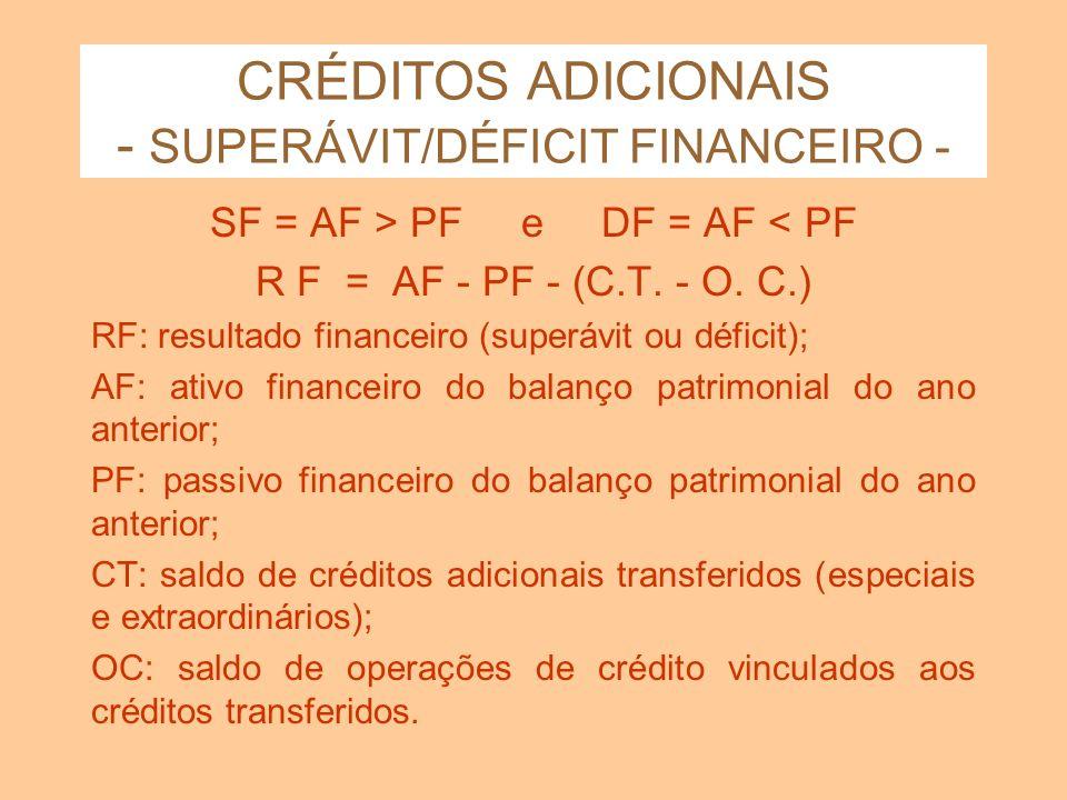 CRÉDITOS ADICIONAIS - SUPERÁVIT/DÉFICIT FINANCEIRO -