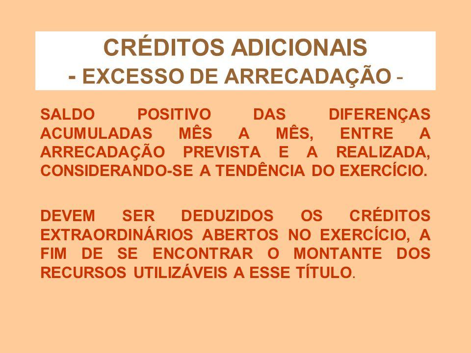 CRÉDITOS ADICIONAIS - EXCESSO DE ARRECADAÇÃO -