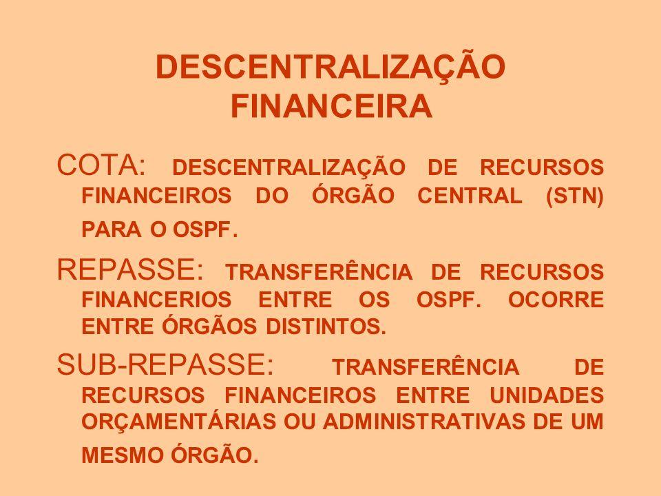 DESCENTRALIZAÇÃO FINANCEIRA