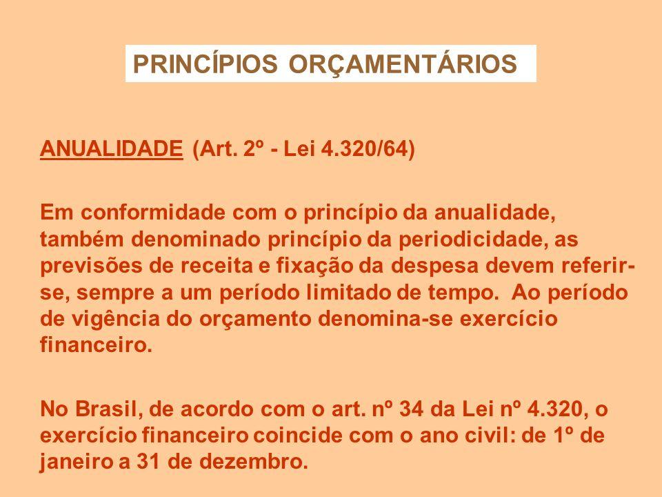 PRINCÍPIOS ORÇAMENTÁRIOS