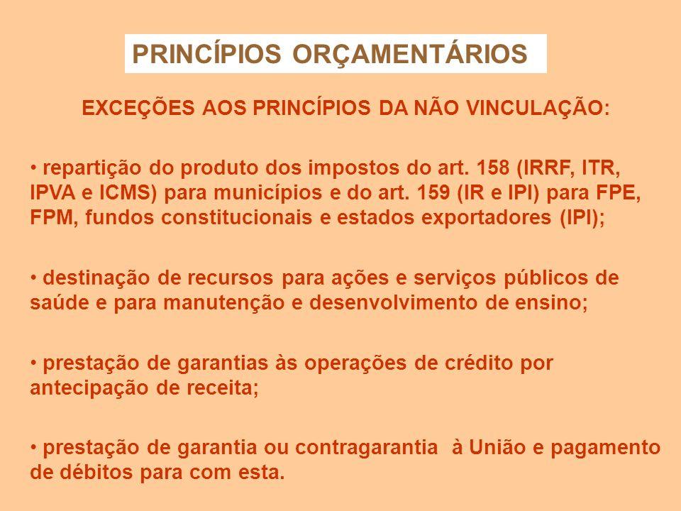 PRINCÍPIOS ORÇAMENTÁRIOS EXCEÇÕES AOS PRINCÍPIOS DA NÃO VINCULAÇÃO: