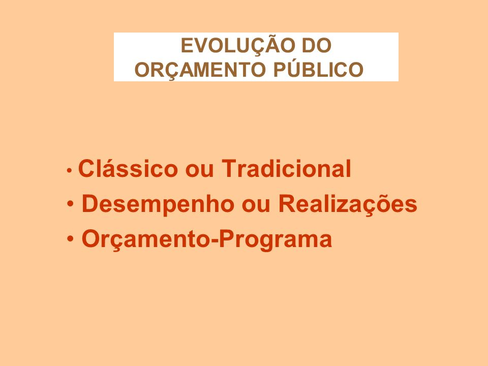 EVOLUÇÃO DO ORÇAMENTO PÚBLICO