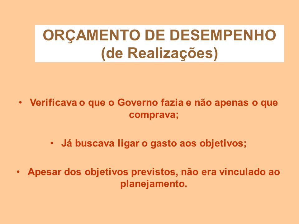ORÇAMENTO DE DESEMPENHO (de Realizações)