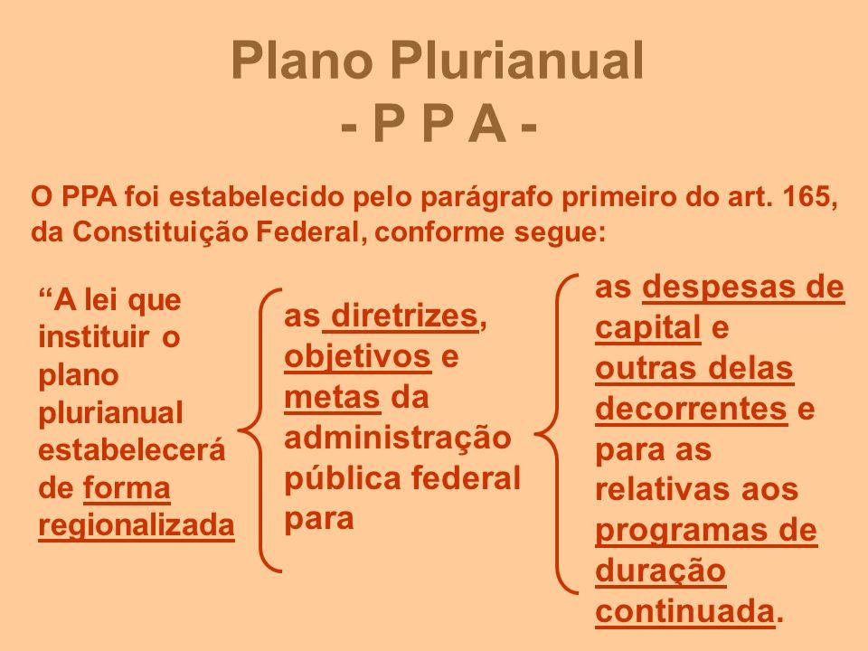 Plano Plurianual - P P A -