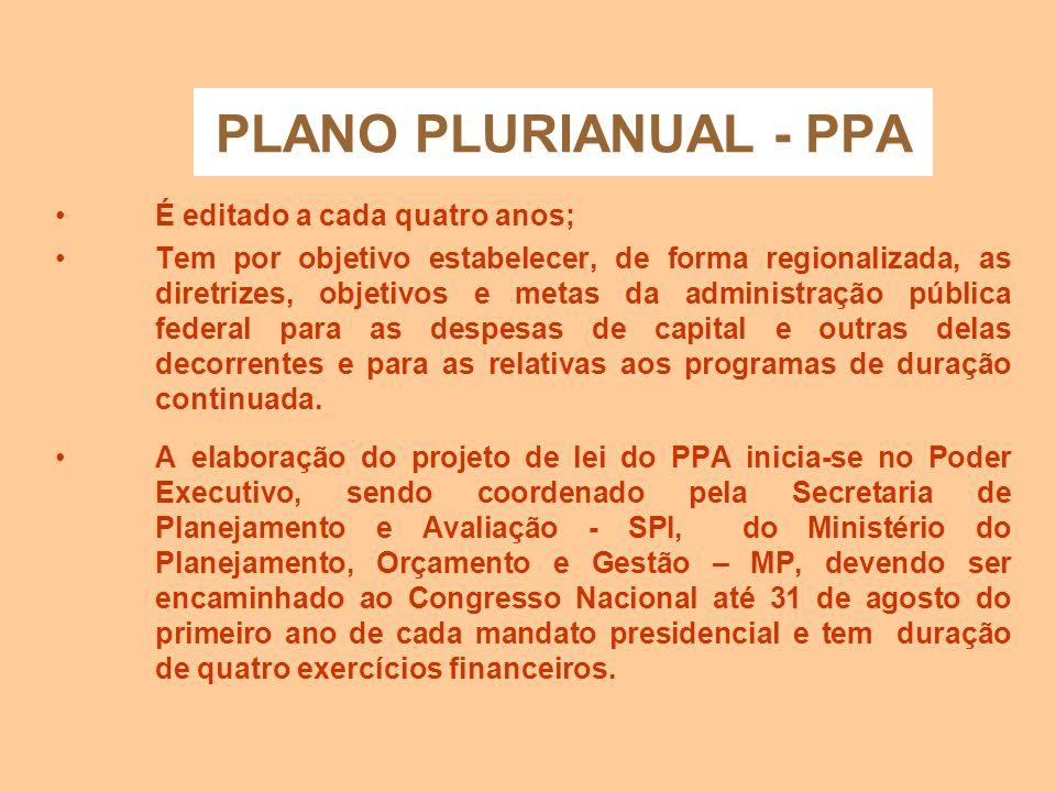 PLANO PLURIANUAL - PPA É editado a cada quatro anos;