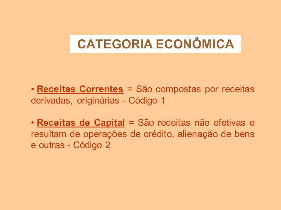CATEGORIA ECONÔMICAReceitas Correntes = São compostas por receitas derivadas, originárias - Código 1.