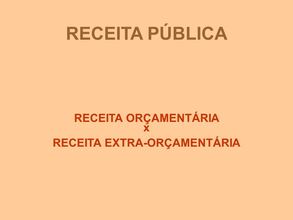RECEITA EXTRA-ORÇAMENTÁRIA