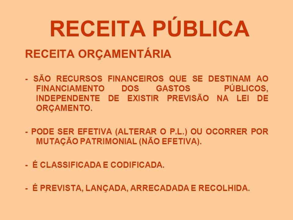 RECEITA PÚBLICA RECEITA ORÇAMENTÁRIA
