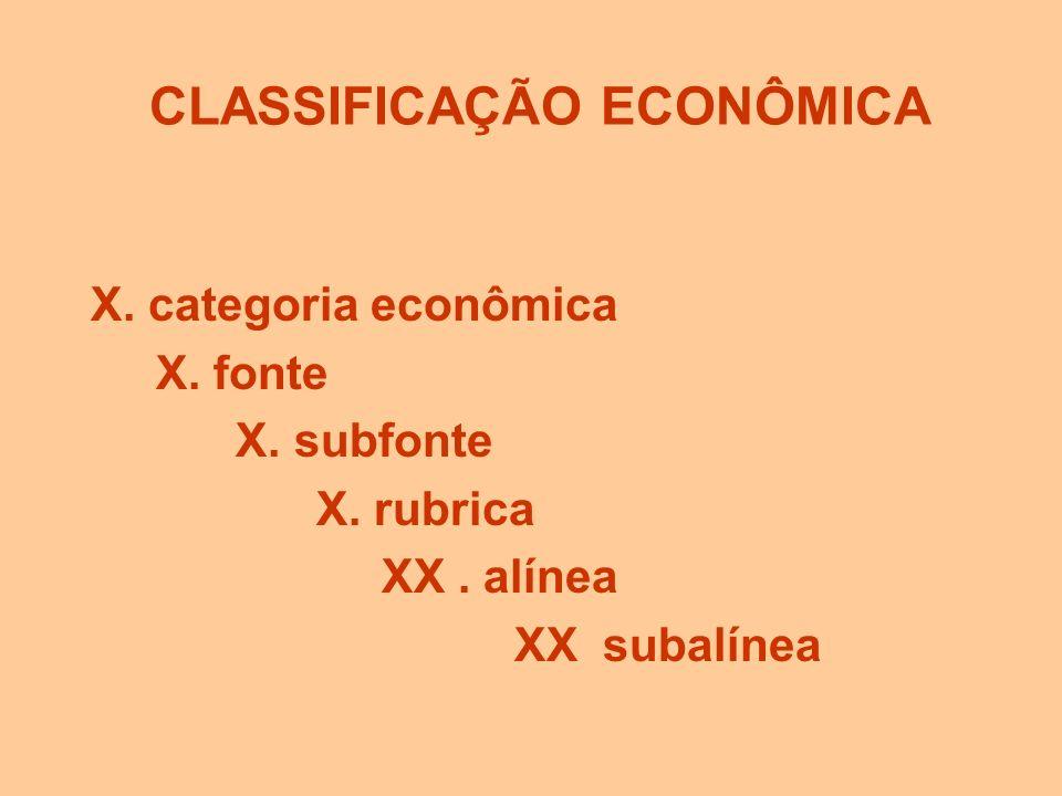 CLASSIFICAÇÃO ECONÔMICA