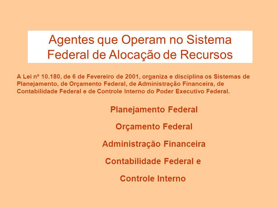 Administração Financeira Contabilidade Federal e