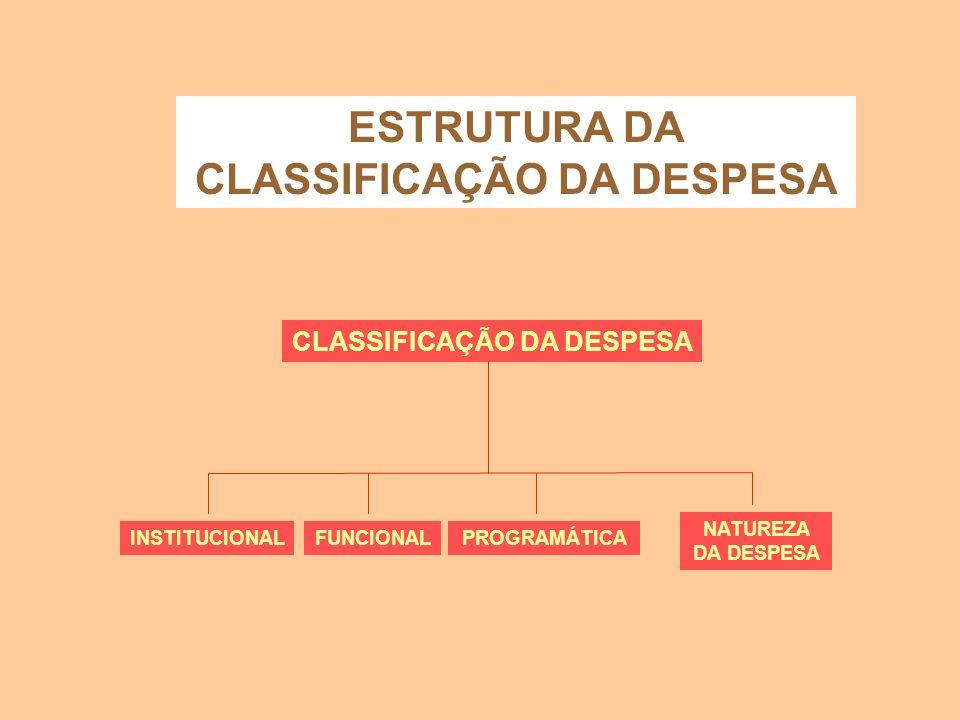 ESTRUTURA DA CLASSIFICAÇÃO DA DESPESA