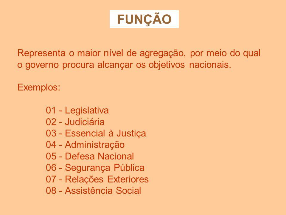 FUNÇÃO Representa o maior nível de agregação, por meio do qual o governo procura alcançar os objetivos nacionais.