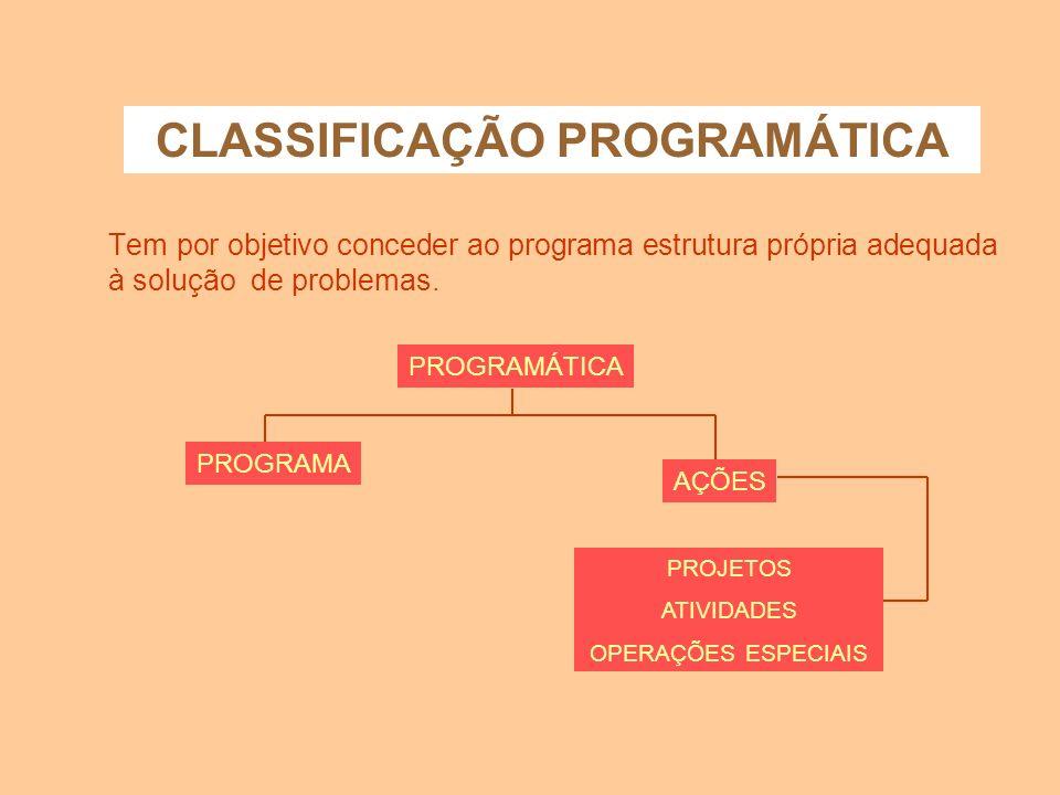 CLASSIFICAÇÃO PROGRAMÁTICA
