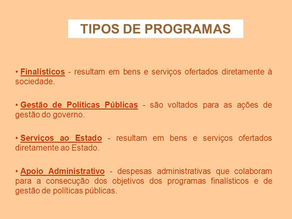 TIPOS DE PROGRAMAS Finalísticos - resultam em bens e serviços ofertados diretamente à sociedade.