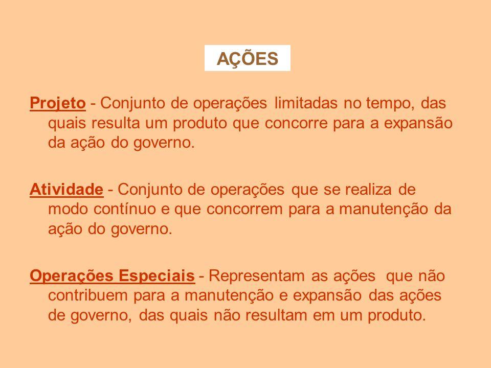 AÇÕESProjeto - Conjunto de operações limitadas no tempo, das quais resulta um produto que concorre para a expansão da ação do governo.