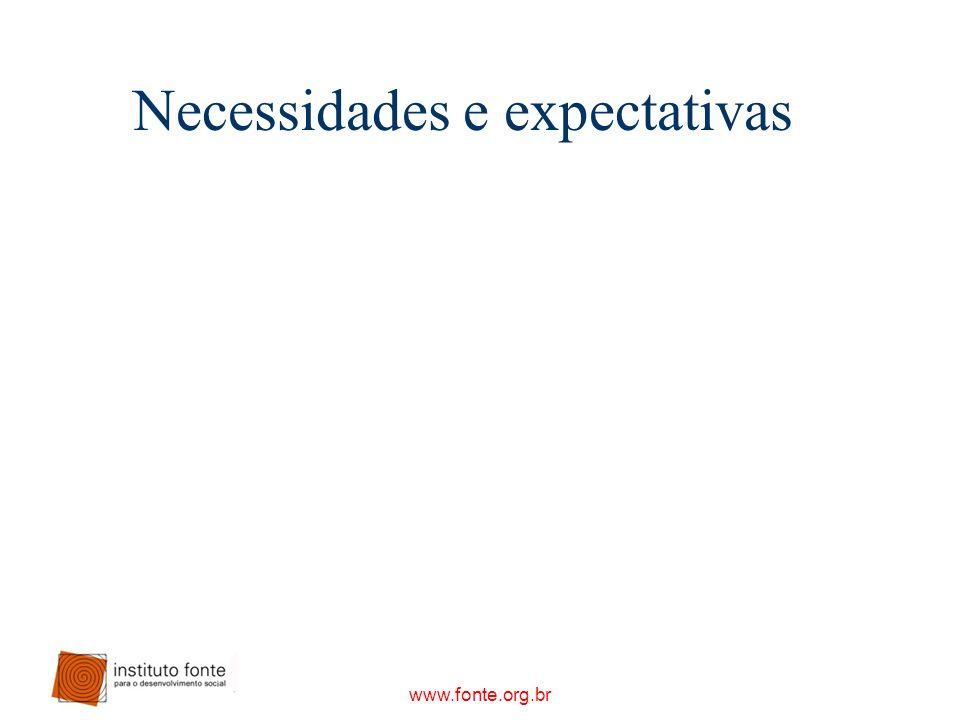 Necessidades e expectativas