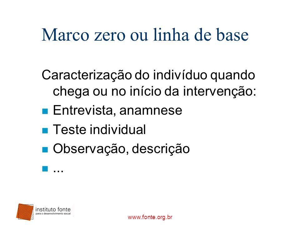Marco zero ou linha de base