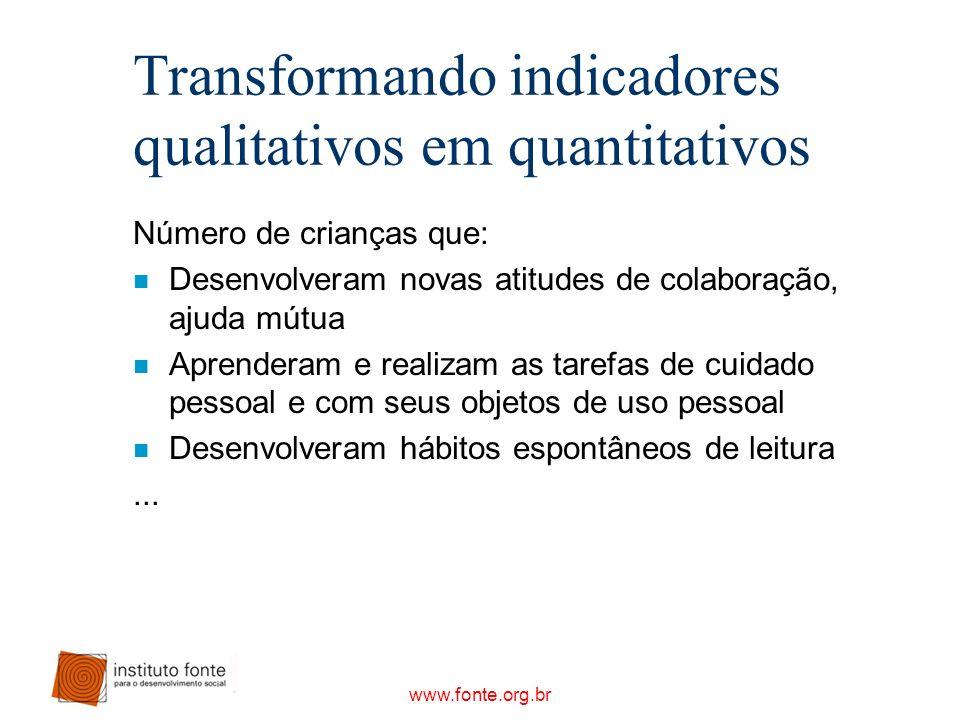 Transformando indicadores qualitativos em quantitativos