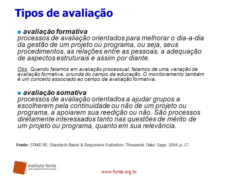 Tipos de avaliação avaliação formativa