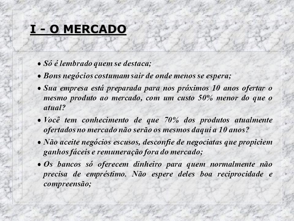 I - O MERCADO Só é lembrado quem se destaca;