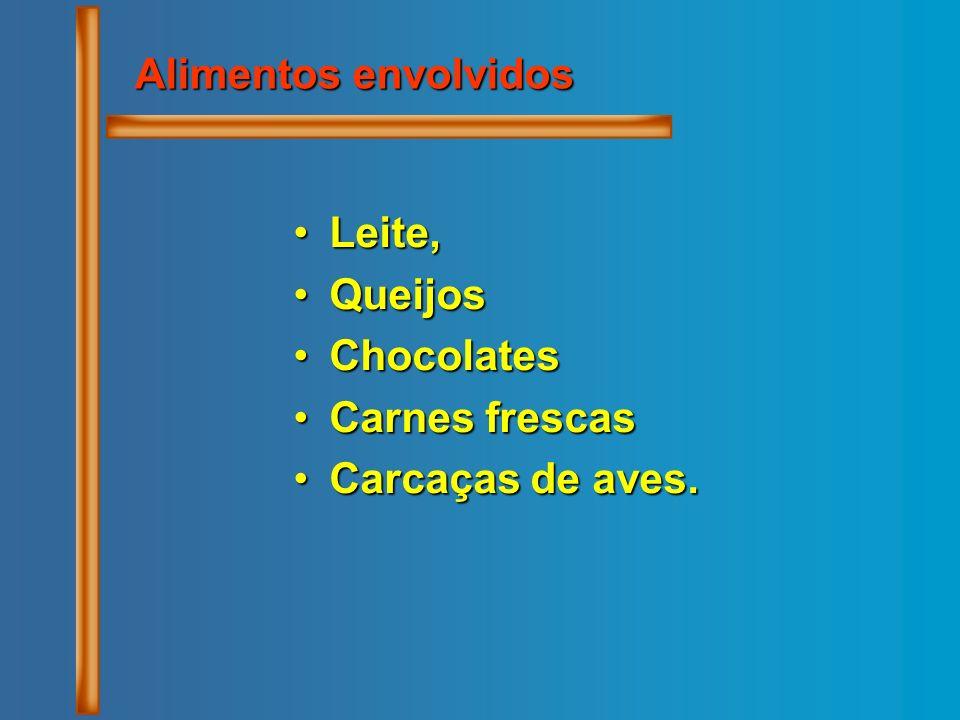 Alimentos envolvidos Leite, Queijos Chocolates Carnes frescas Carcaças de aves.