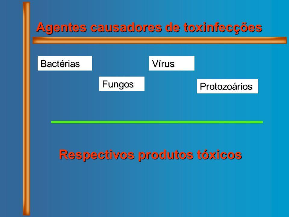 Agentes causadores de toxinfecções