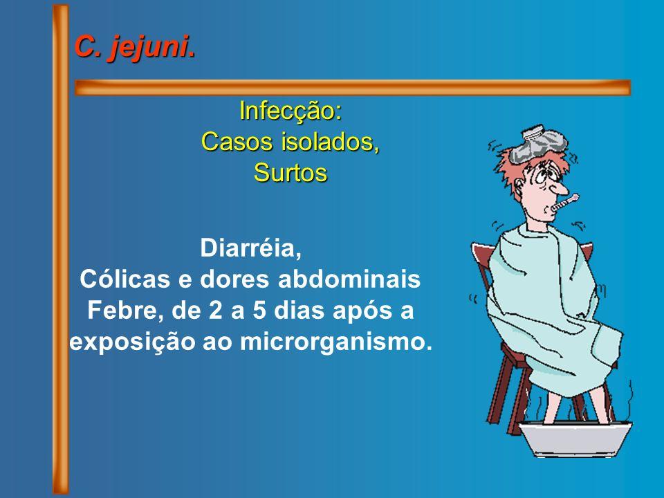 C. jejuni. Infecção: Casos isolados, Surtos Diarréia,