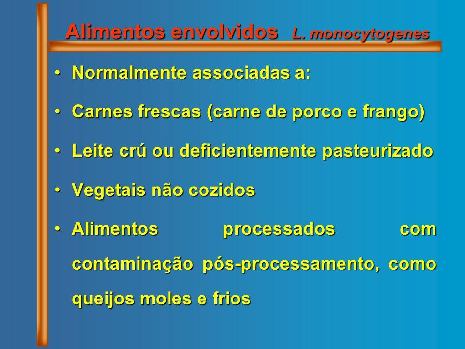 Alimentos envolvidos L. monocytogenes
