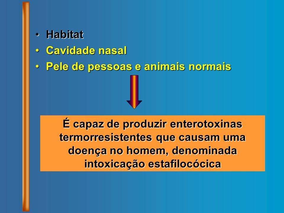 Habitat Cavidade nasal. Pele de pessoas e animais normais.