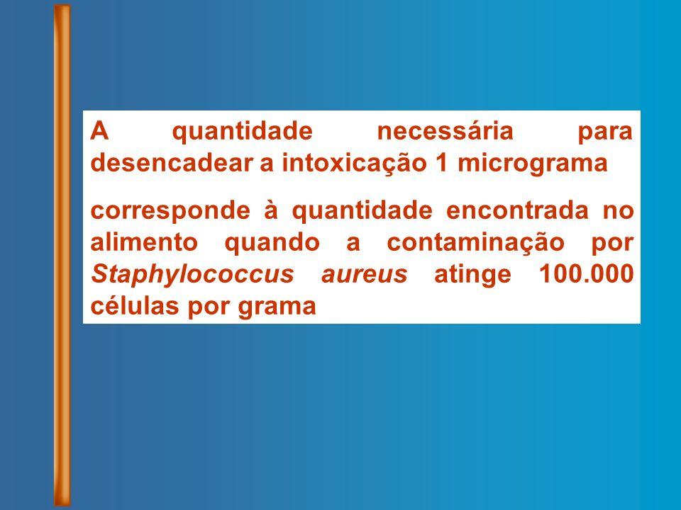 A quantidade necessária para desencadear a intoxicação 1 micrograma