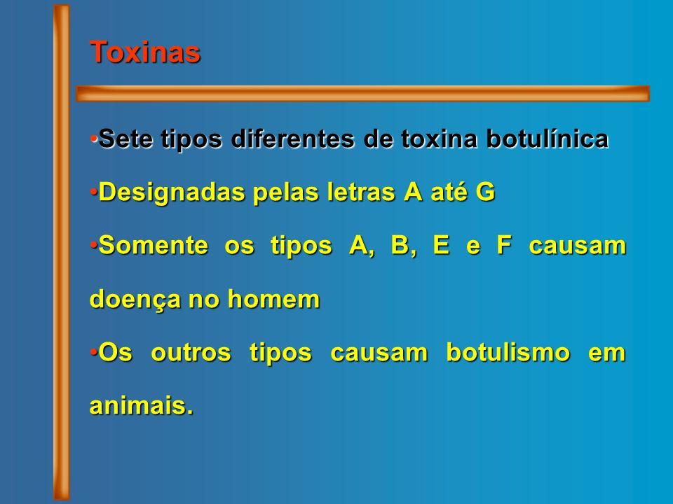 Toxinas Sete tipos diferentes de toxina botulínica