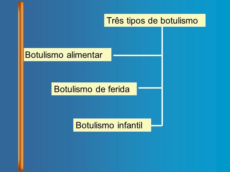 Três tipos de botulismo