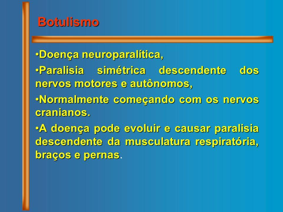 Botulismo Doença neuroparalítica,