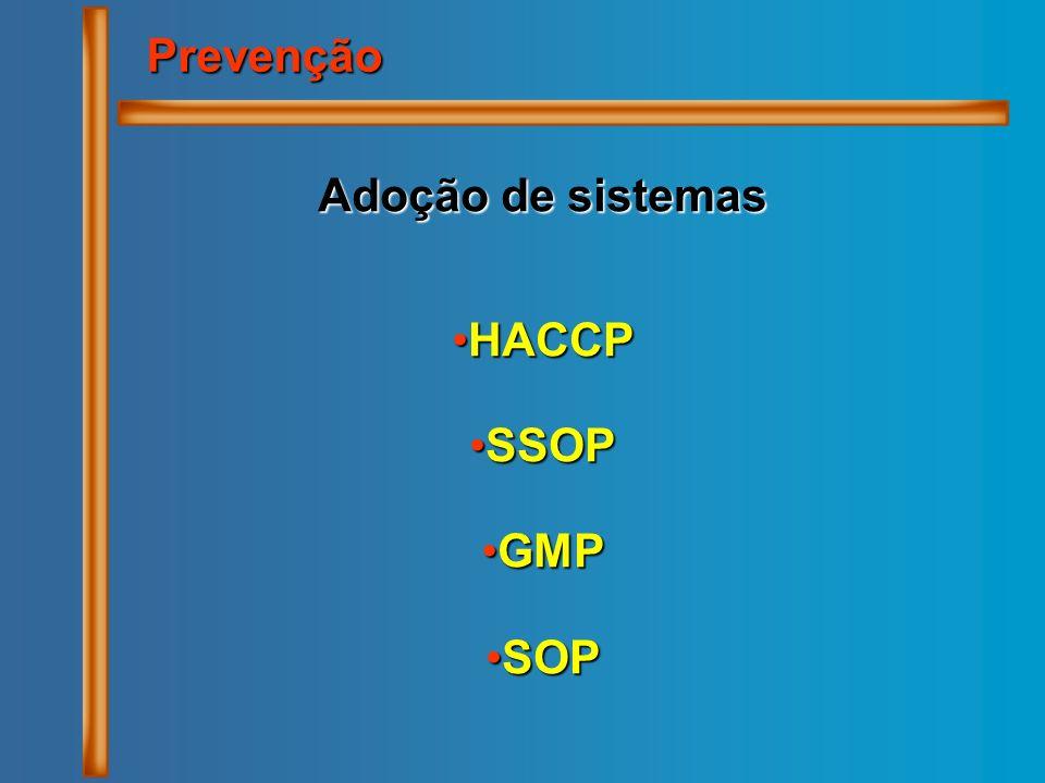 Prevenção Adoção de sistemas HACCP SSOP GMP SOP
