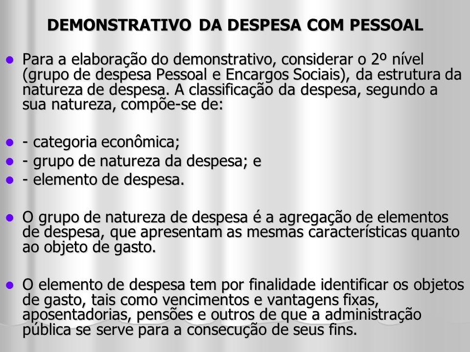 DEMONSTRATIVO DA DESPESA COM PESSOAL