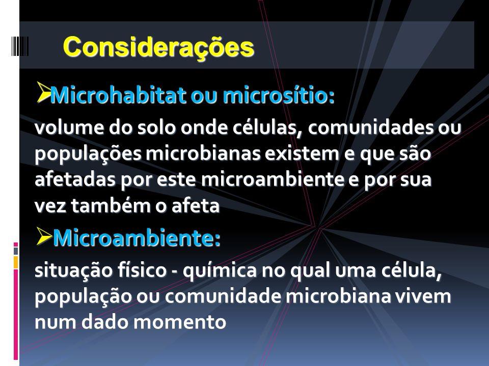 Considerações Microhabitat ou microsítio: