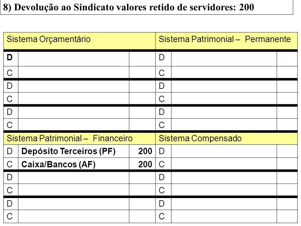 8) Devolução ao Sindicato valores retido de servidores: 200