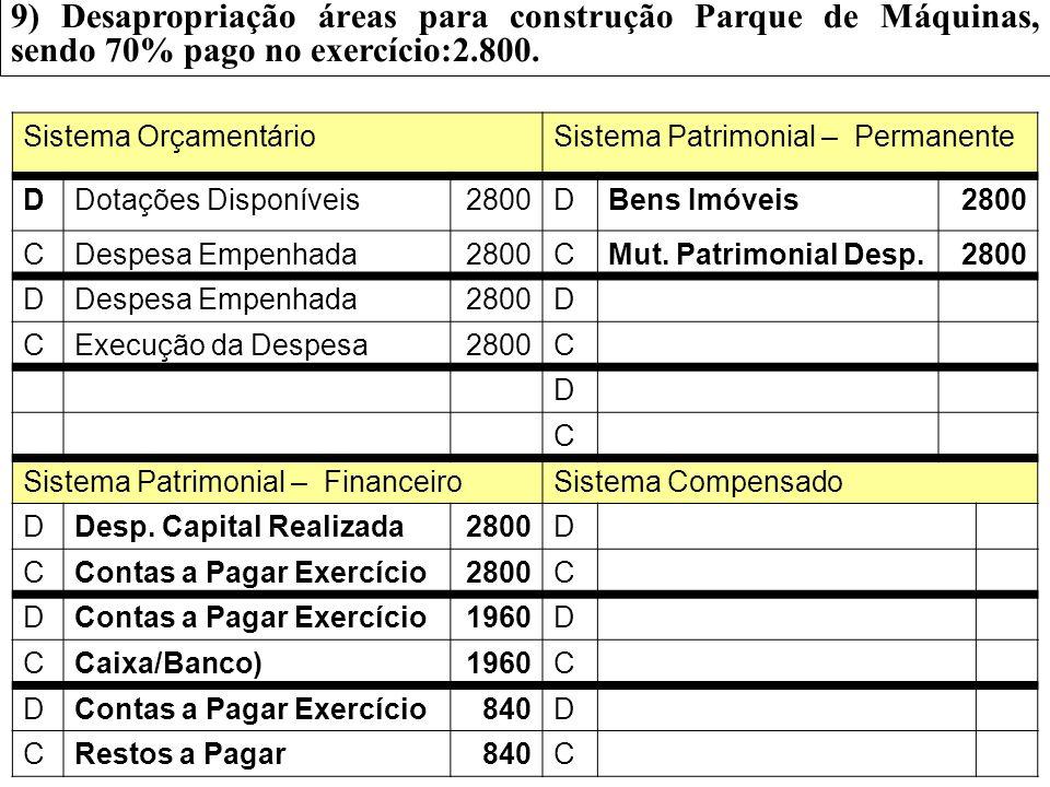 9) Desapropriação áreas para construção Parque de Máquinas, sendo 70% pago no exercício:2.800.