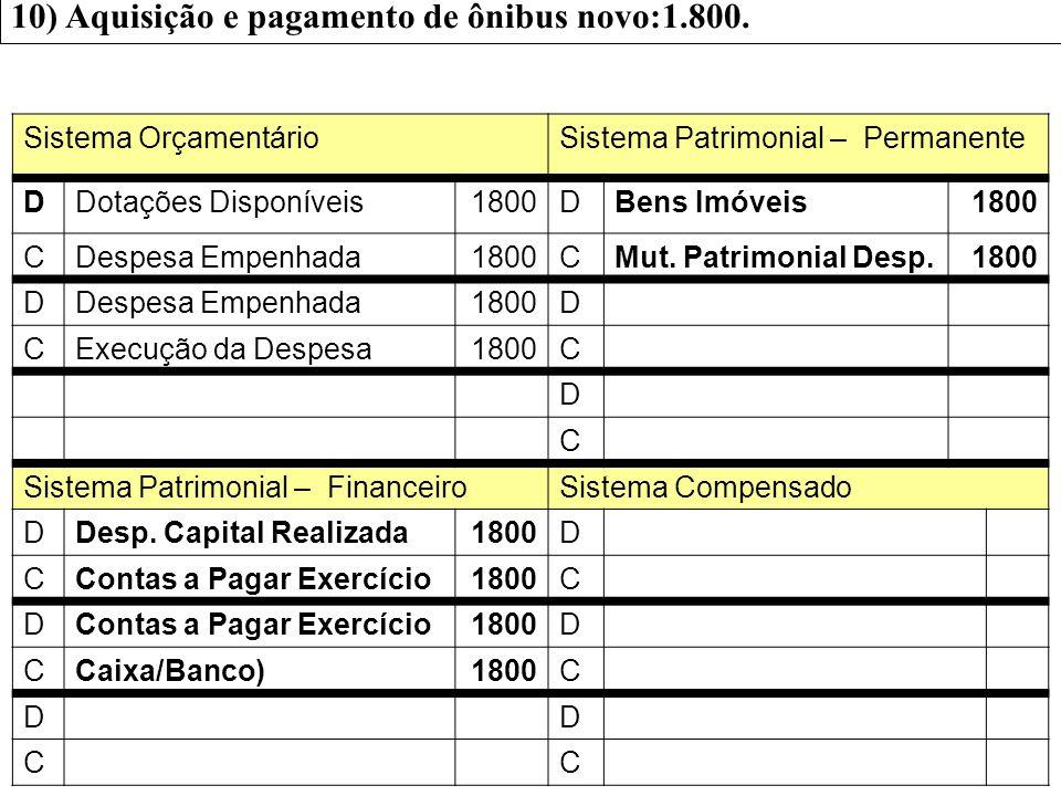 10) Aquisição e pagamento de ônibus novo:1.800.